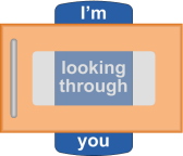 Showing depth and transparancey in Visio